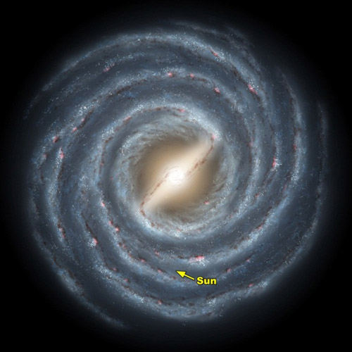 The Milky Way, with our Sun's location
